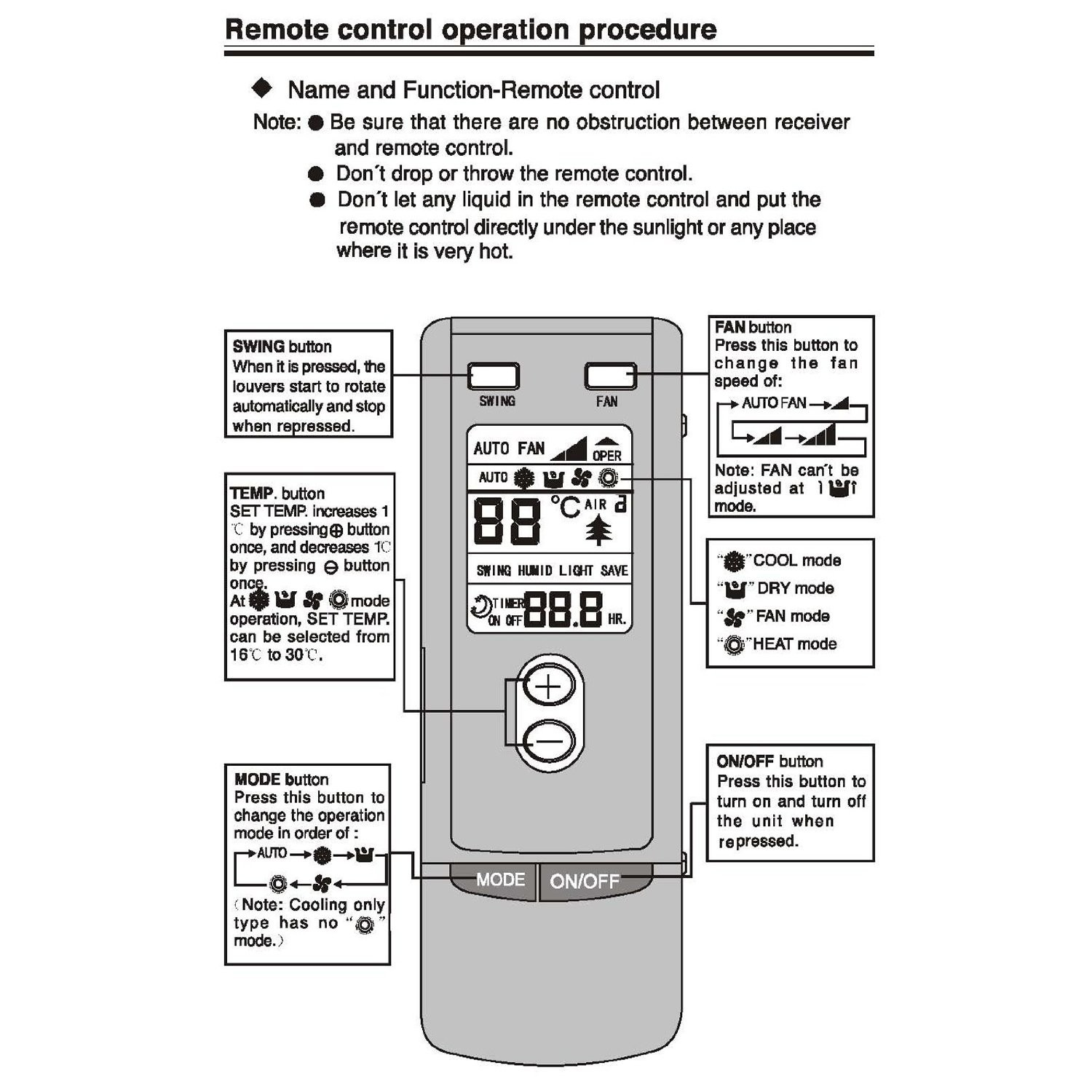 Central Air Conditioner Ratings And Reviews >> York air conditioner manual remote control / X8x token ...